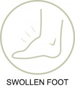 Wide Fitting Shoes For Swollen Feet and Oedema
